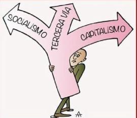 Resultado de imagen para Cuba: la tercera via